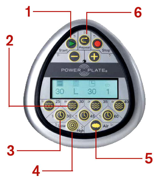 Power Plate instillinger for vibrasjonstrening